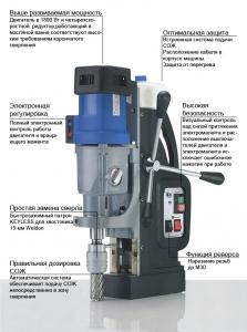 Магнитный сверлильный станок МАВ-825:описание